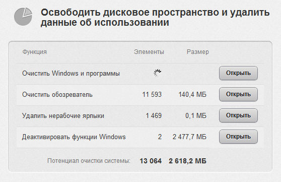 TuneUp Utilities 2014 14.0.1000.353