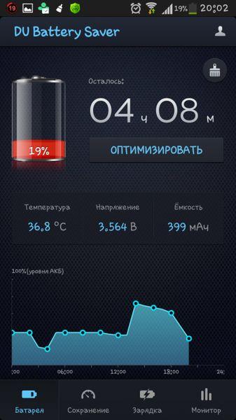 DU Battery Saver Pro 3.9.9.4
