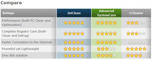 JetClean Pro 1.5.0.0.2