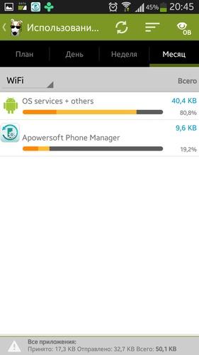 3G Watchdog Pro - Data Usage 1.26.17