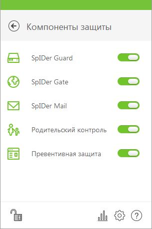 Dr.Web Security Space & Anti-Virus 11.0.3.12051
