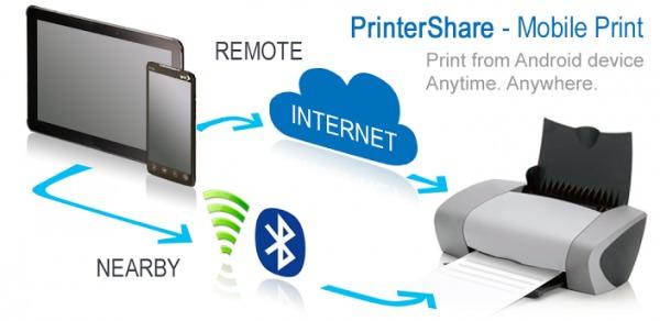 PrinterShare™ - Mobile Print Premium 11.9.6