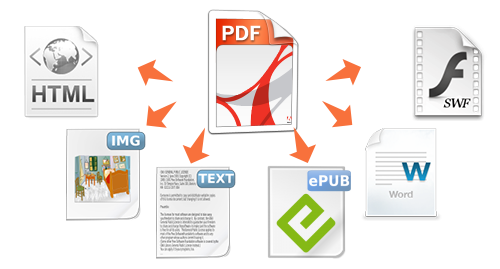 PDFMate PDF Converter Professional 1.89